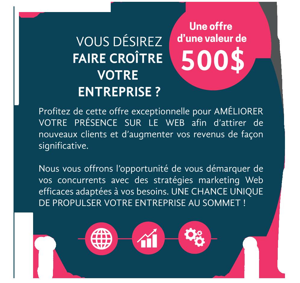 image-publicite-500-sans-ligne_office-commerce-canadien